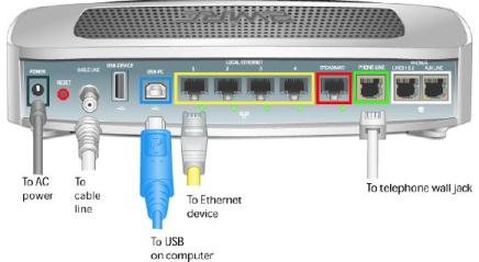 Fine How To Setup Voip With Att U Verse Internet Service And Save Wiring Digital Resources Hetepmognl