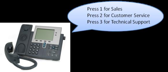 Auto-Attendant Description, Configuration and Scripts | WhichVoIP.com
