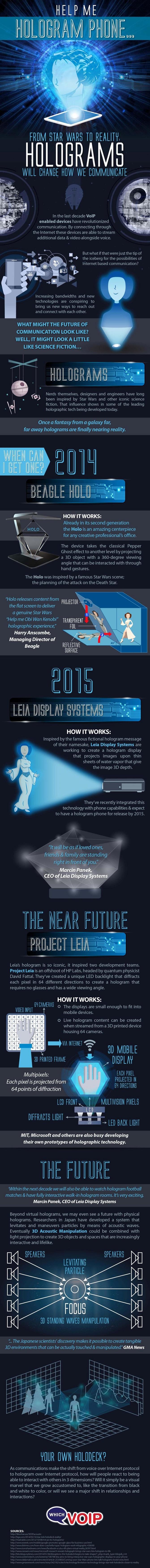 Star Wars Hologram Phones to Reshape Communications
