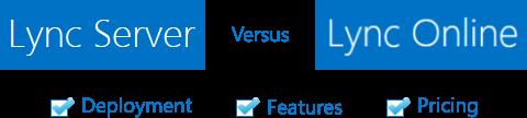 Microsoft Lync Server versus Lync Online