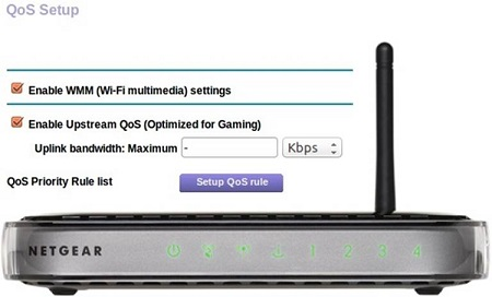 Router Setup for VoIP