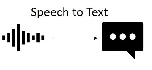 Speech to Text Transcription